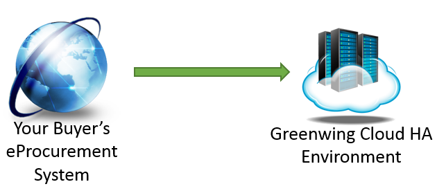 greenwing_cloud
